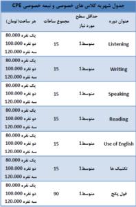 تدریس خصوصی زبان انگلیسی CPE
