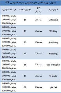 تدریس خصوصی زبان انگلیسی FCE