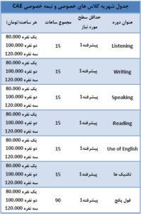 تدریس خصوصی زبان انگلیسی CAE