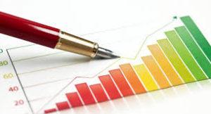 خبر افزایش قیمت آزمون آیلتس